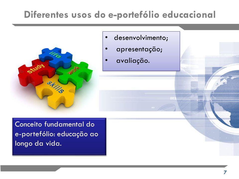 7 Diferentes usos do e-portefólio educacional desenvolvimento; apresentação; avaliação.