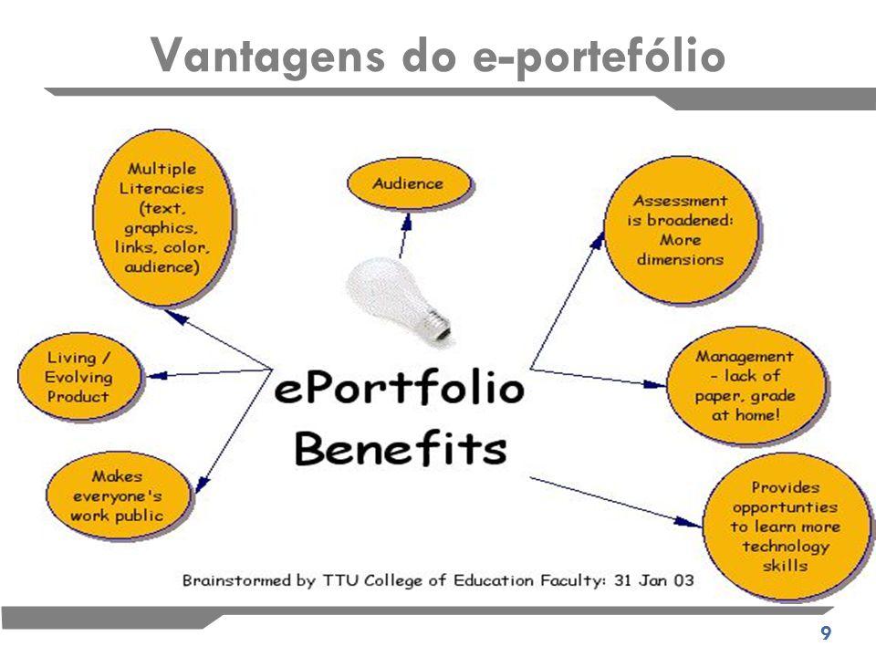 10 Aprendizagem através do e-portefólio O potencial para criar um e-portefólio (Barrett, 2003) oferece um processo interactivo, em que os estudantes podem desenvolver e partilhar os seus portefólios com professores e outros estudantes.
