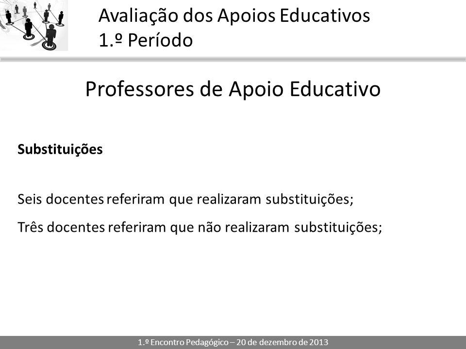 1.º Encontro Pedagógico – 20 de dezembro de 2013 Avaliação dos Apoios Educativos 1.º Período Professores de Apoio Educativo Substituições Seis docentes referiram que realizaram substituições; Três docentes referiram que não realizaram substituições;