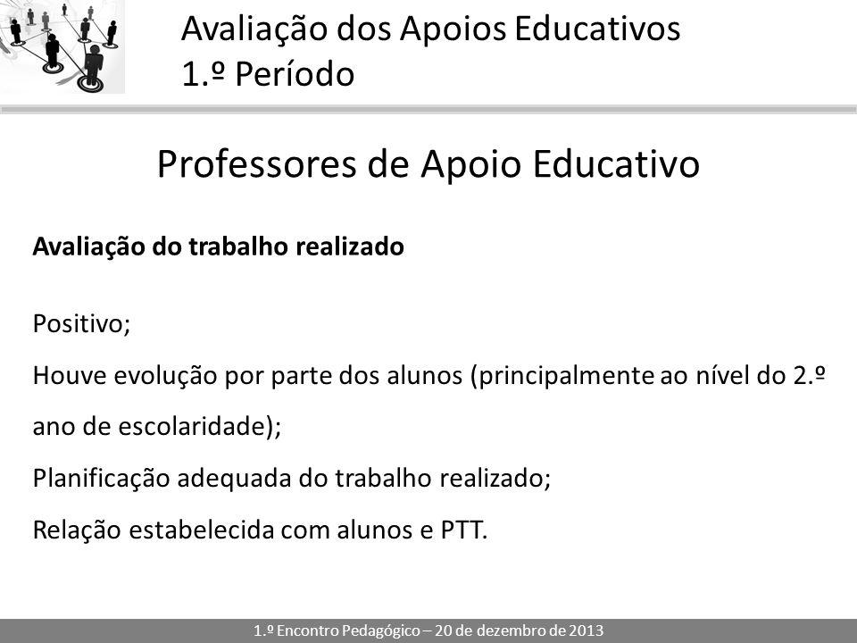 1.º Encontro Pedagógico – 20 de dezembro de 2013 Avaliação dos Apoios Educativos 1.º Período Professores de Apoio Educativo Avaliação do trabalho real