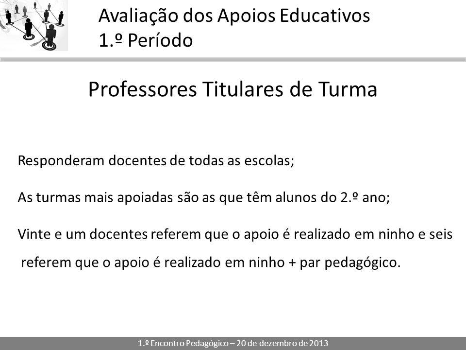 1.º Encontro Pedagógico – 20 de dezembro de 2013 Avaliação dos Apoios Educativos 1.º Período Professores Titulares de Turma Responderam docentes de to