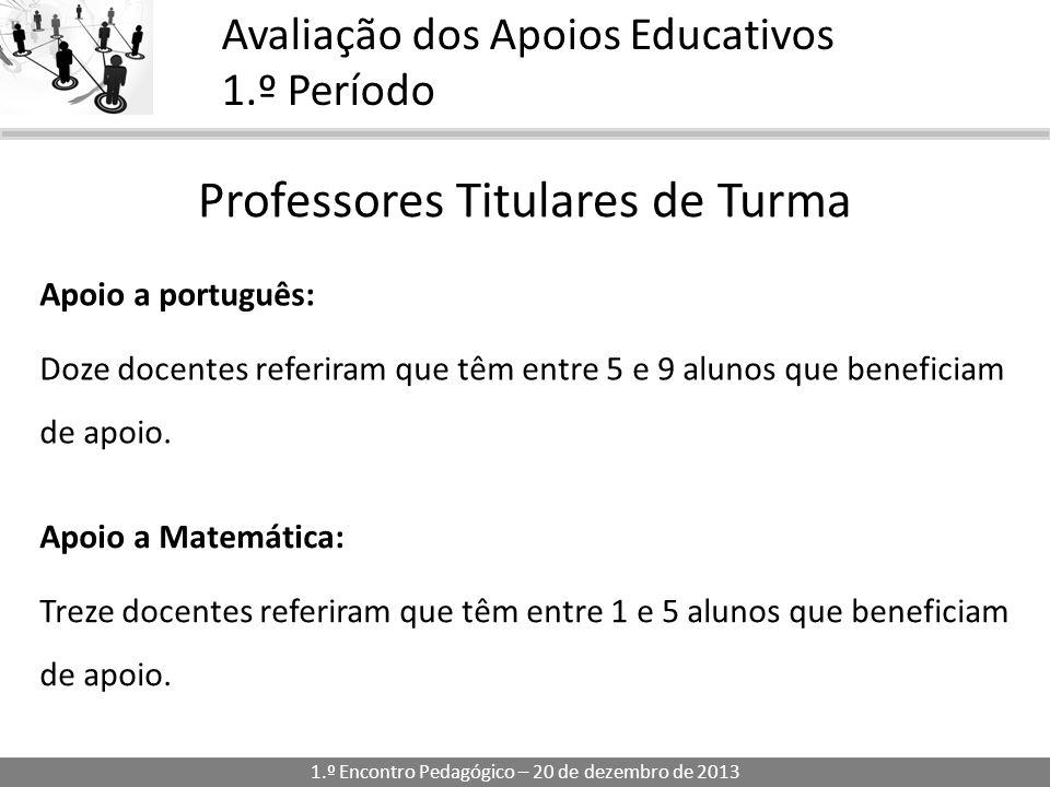1.º Encontro Pedagógico – 20 de dezembro de 2013 Avaliação dos Apoios Educativos 1.º Período Professores Titulares de Turma Apoio a português: Doze docentes referiram que têm entre 5 e 9 alunos que beneficiam de apoio.