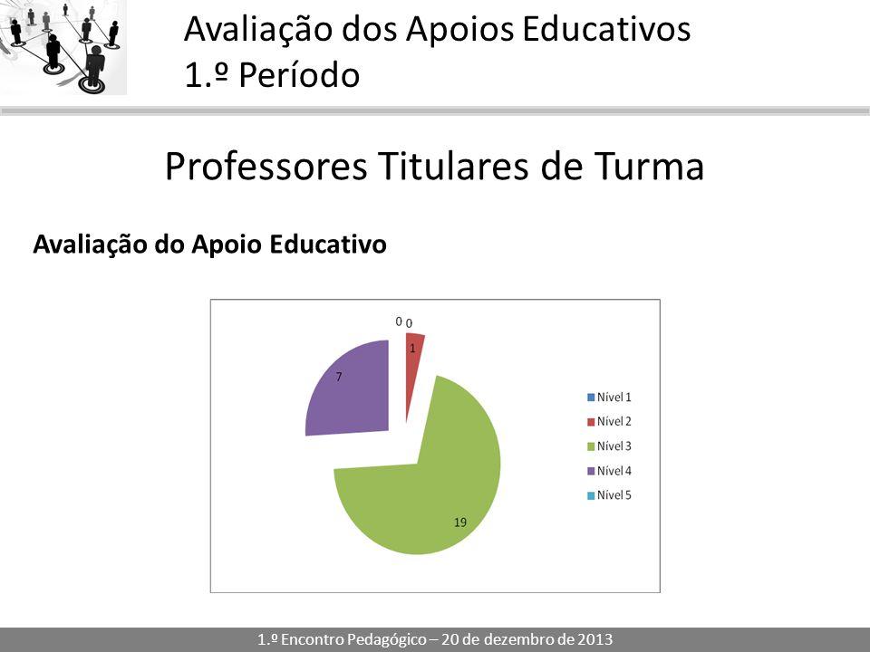1.º Encontro Pedagógico – 20 de dezembro de 2013 Avaliação dos Apoios Educativos 1.º Período Professores Titulares de Turma Avaliação do Apoio Educativo