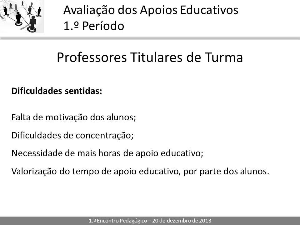 1.º Encontro Pedagógico – 20 de dezembro de 2013 Avaliação dos Apoios Educativos 1.º Período Professores Titulares de Turma Dificuldades sentidas: Fal