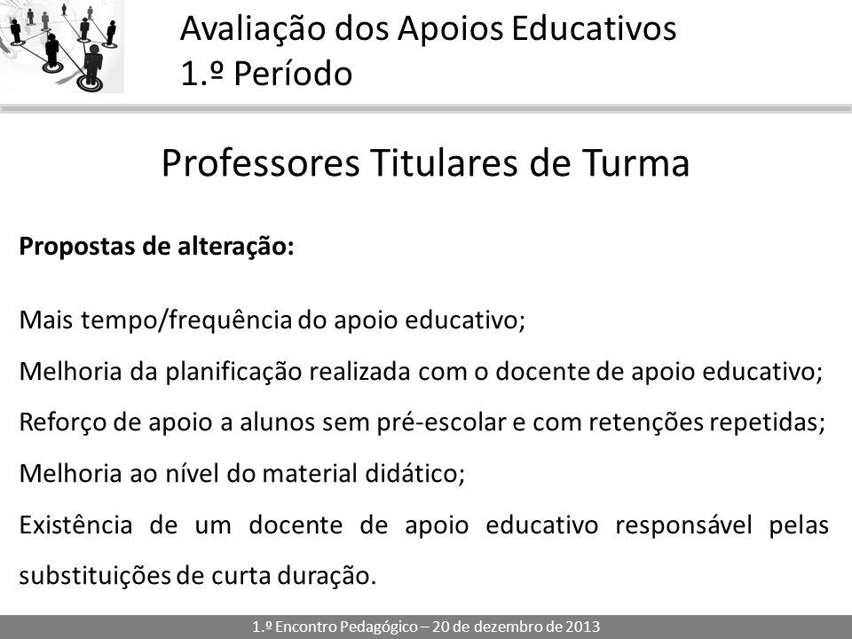 1.º Encontro Pedagógico – 20 de dezembro de 2013 Avaliação dos Apoios Educativos 1.º Período Professores Titulares de Turma Propostas de alteração: Ma