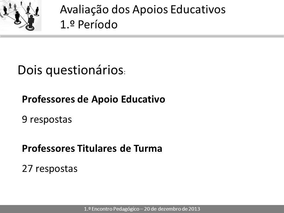 Avaliação dos Apoios Educativos 1.º Período Dois questionários : Professores de Apoio Educativo 9 respostas Professores Titulares de Turma 27 resposta