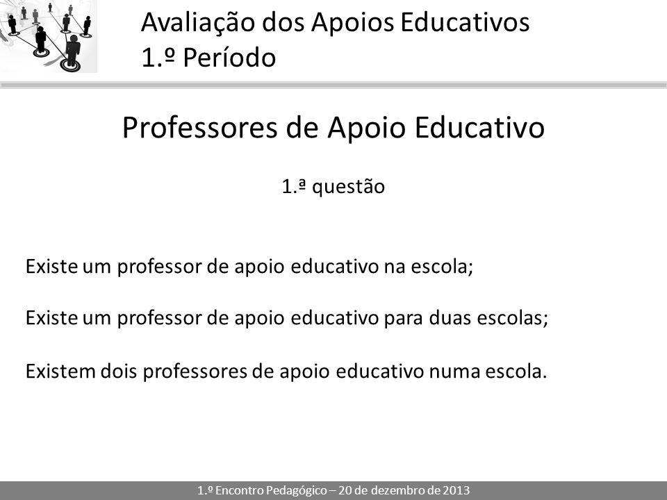 1.º Encontro Pedagógico – 20 de dezembro de 2013 Avaliação dos Apoios Educativos 1.º Período Professores de Apoio Educativo Existe um professor de apo