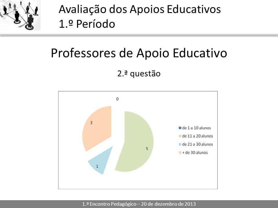 1.º Encontro Pedagógico – 20 de dezembro de 2013 Avaliação dos Apoios Educativos 1.º Período Professores de Apoio Educativo 3.ª questão