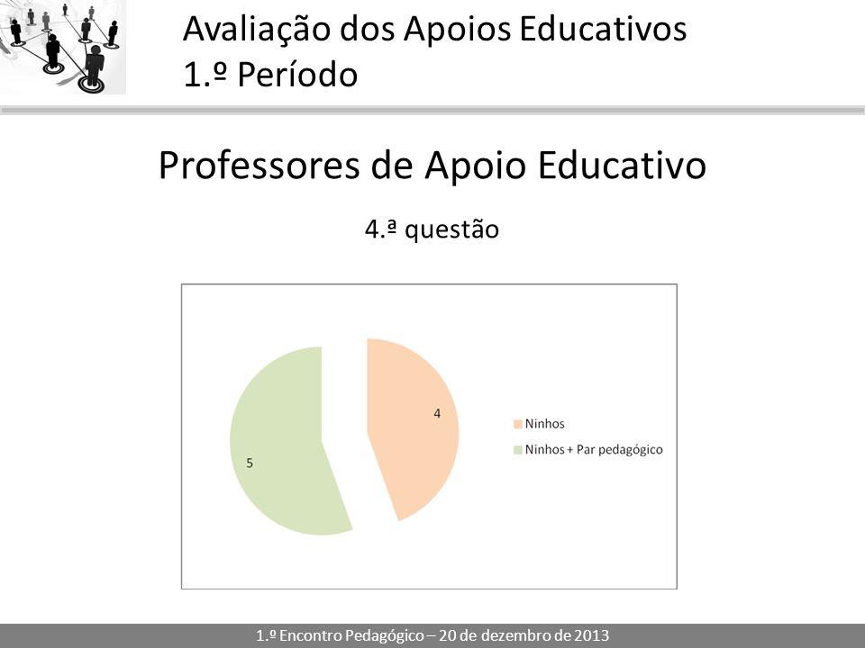 1.º Encontro Pedagógico – 20 de dezembro de 2013 Avaliação dos Apoios Educativos 1.º Período Professores de Apoio Educativo 4.ª questão