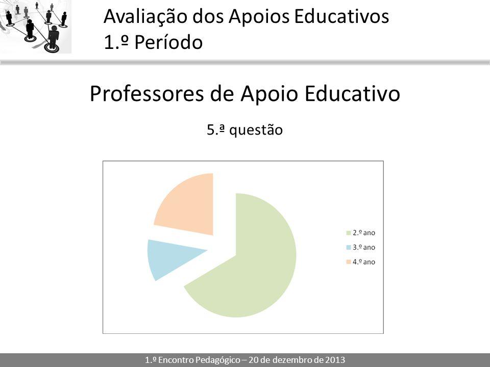 1.º Encontro Pedagógico – 20 de dezembro de 2013 Avaliação dos Apoios Educativos 1.º Período Professores de Apoio Educativo 5.ª questão