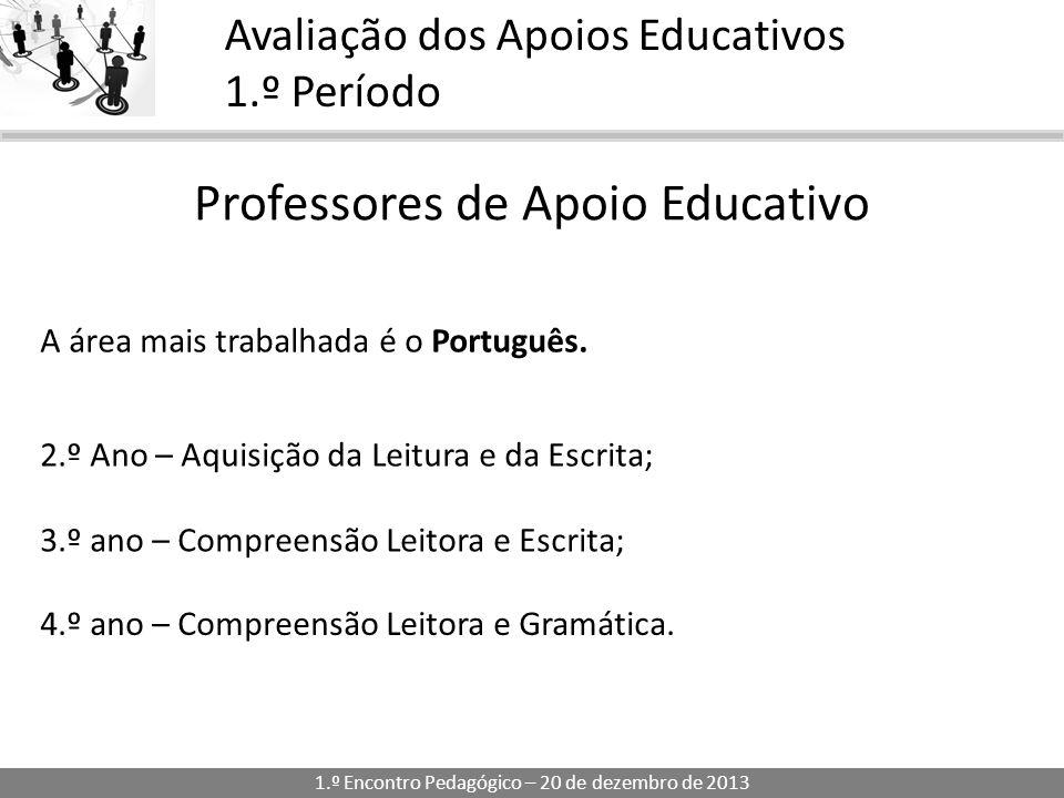 1.º Encontro Pedagógico – 20 de dezembro de 2013 Avaliação dos Apoios Educativos 1.º Período Professores de Apoio Educativo A área mais trabalhada é o Português.