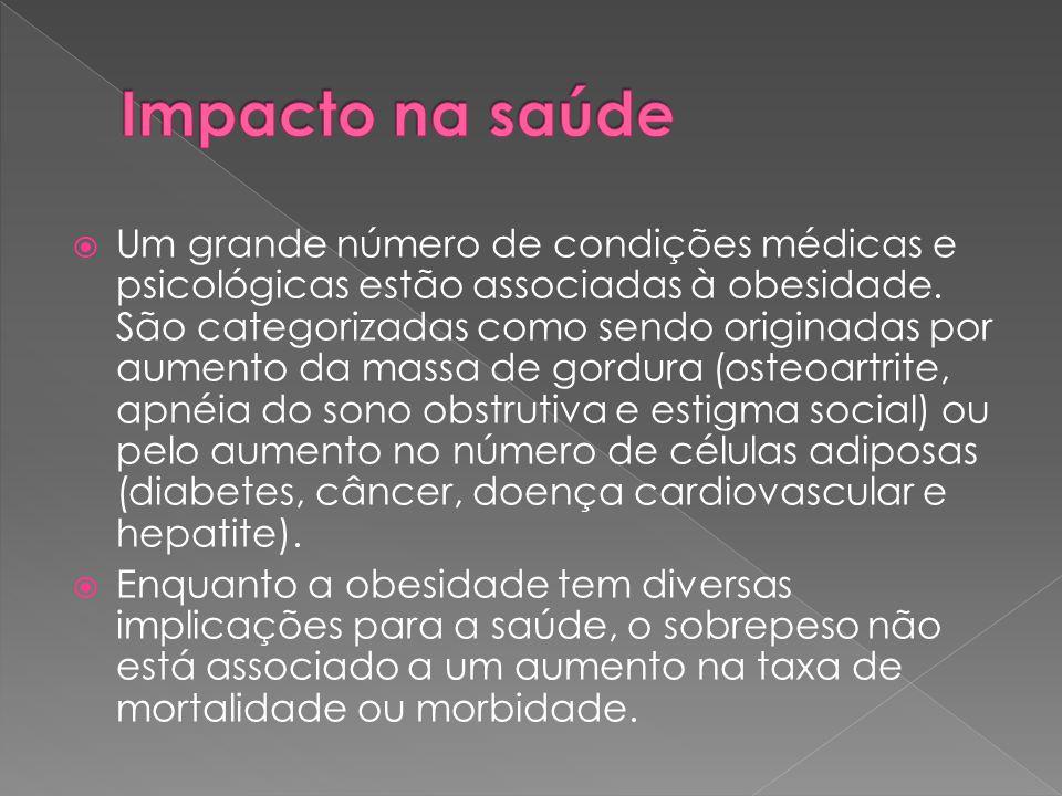 Um grande número de condições médicas e psicológicas estão associadas à obesidade. São categorizadas como sendo originadas por aumento da massa de g