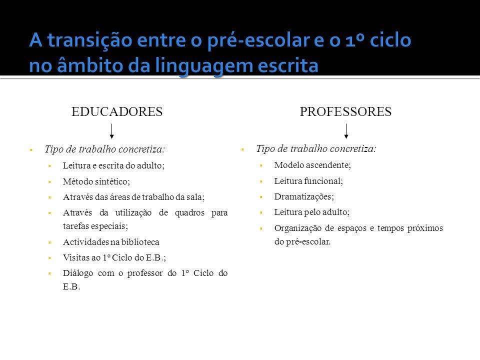 EDUCADORESPROFESSORES  Tipo de trabalho concretiza:  Modelo ascendente;  Leitura funcional;  Dramatizações;  Leitura pelo adulto;  Organização de espaços e tempos próximos do pré-escolar.