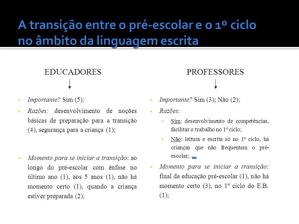 EDUCADORESPROFESSORES  Importante.