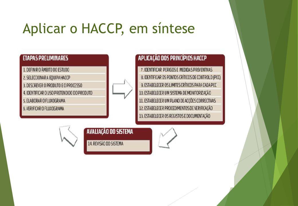 Aplicar o HACCP, em síntese