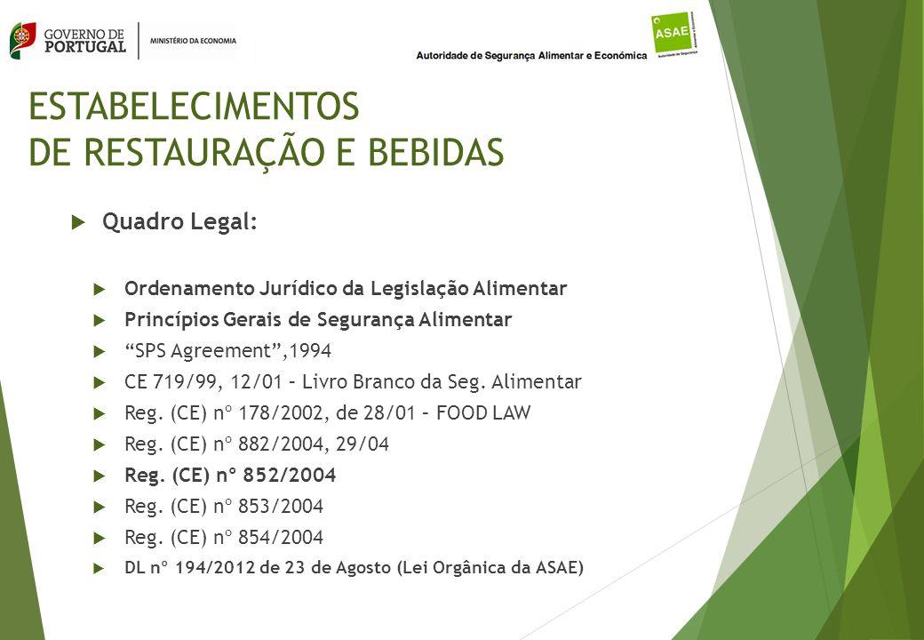 ESTABELECIMENTOS DE RESTAURAÇÃO E BEBIDAS  Quadro Legal:  Ordenamento Jurídico da Legislação Alimentar  Princípios Gerais de Segurança Alimentar 