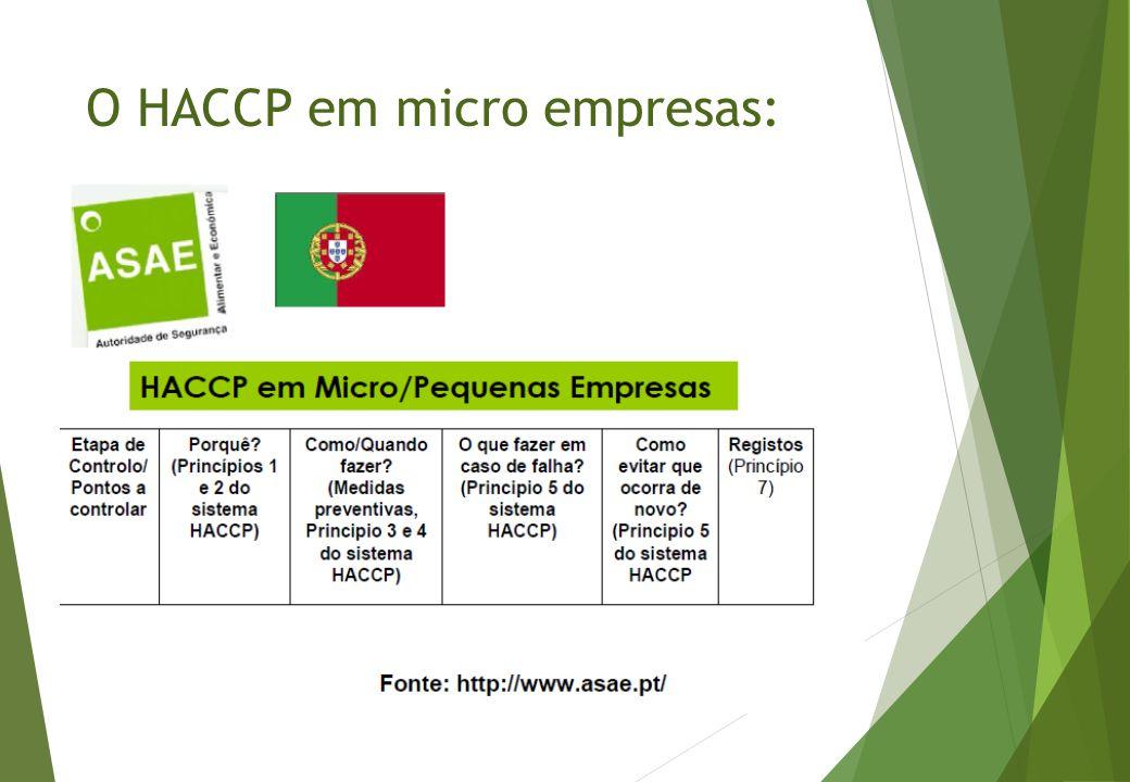 O HACCP em micro empresas: