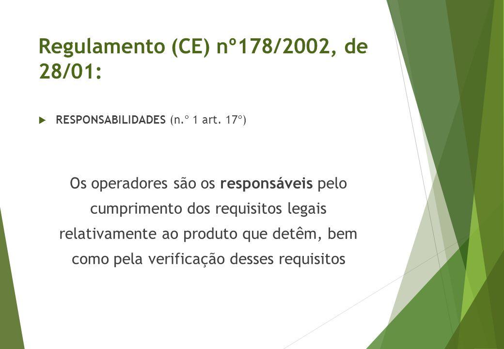 Regulamento (CE) nº178/2002, de 28/01:  RESPONSABILIDADES (n.º 1 art. 17º) Os operadores são os responsáveis pelo cumprimento dos requisitos legais r