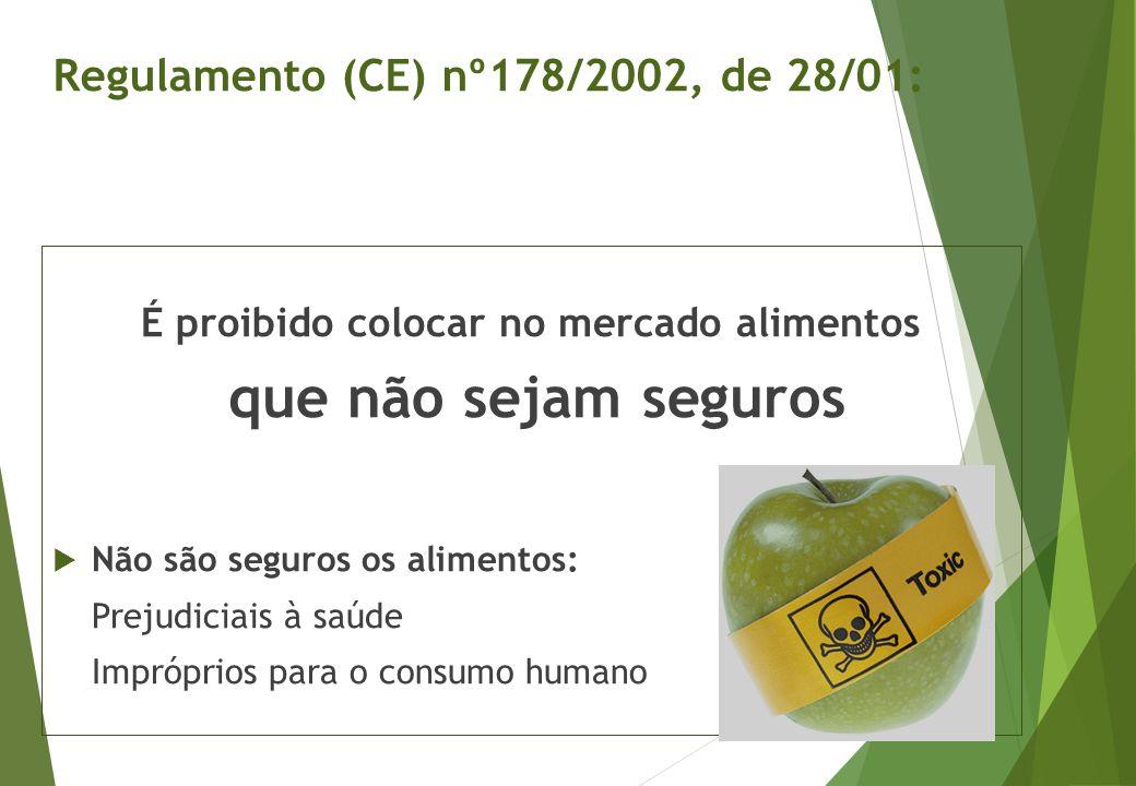 É proibido colocar no mercado alimentos que não sejam seguros  Não são seguros os alimentos: Prejudiciais à saúde Impróprios para o consumo humano Re