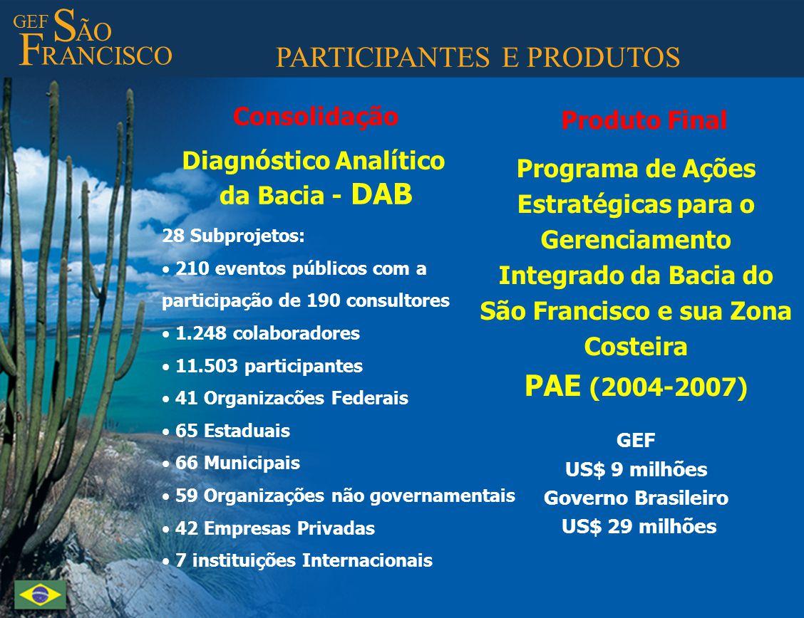 GEF S ÃO F RANCISCO PARTICIPANTES E PRODUTOS Diagnóstico Analítico da Bacia - DAB Consolidação Produto Final Programa de Ações Estratégicas para o Ger