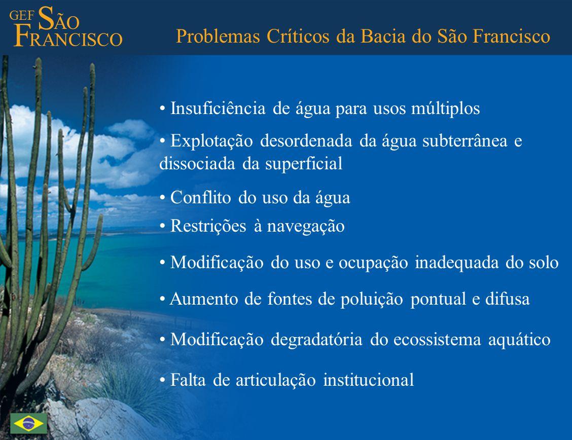 GEF S ÃO F RANCISCO Problemas Críticos da Bacia do São Francisco Insuficiência de água para usos múltiplos Explotação desordenada da água subterrânea