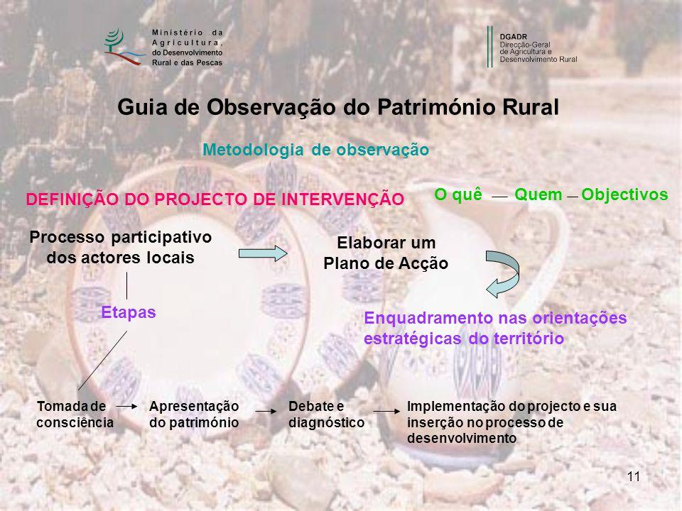 11 Metodologia de observação Guia de Observação do Património Rural DEFINIÇÃO DO PROJECTO DE INTERVENÇÃO O quêQuemObjectivos Processo participativo do