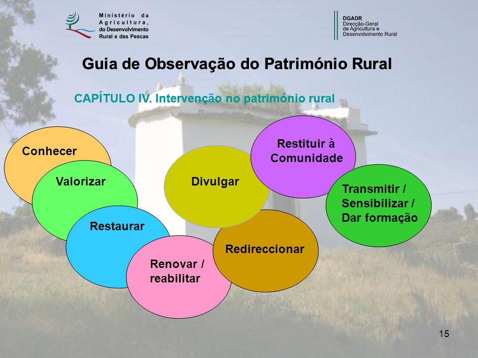 15 Guia de Observação do Património Rural CAPÍTULO IV. Intervenção no património rural Guia de Observação do Património Rural CAPÍTULO IV. Intervenção