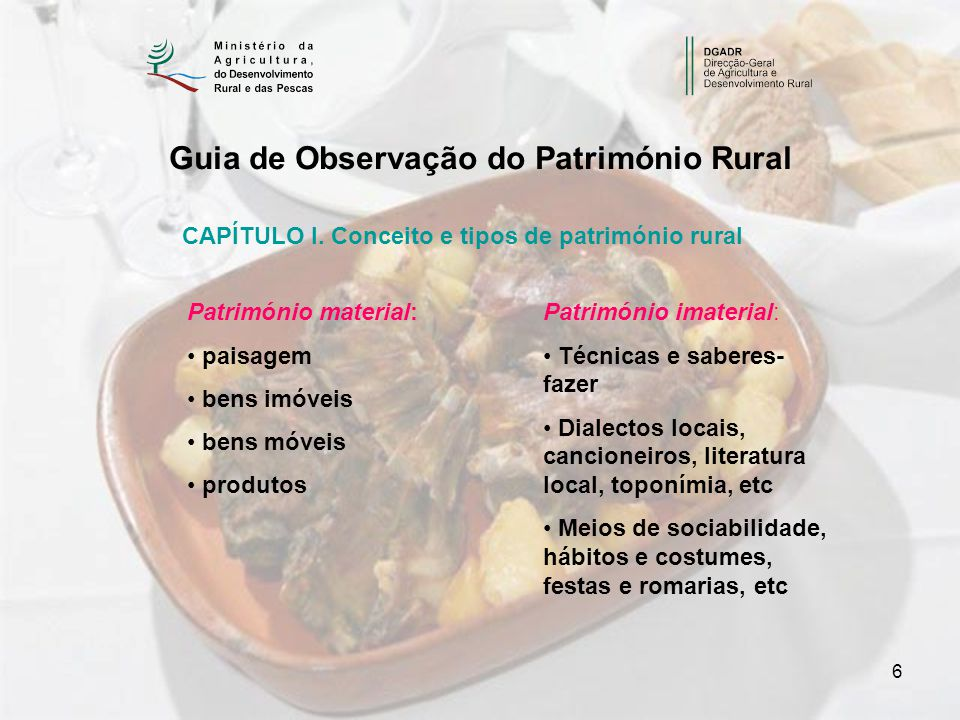 6 Guia de Observação do Património Rural CAPÍTULO I. Conceito e tipos de património rural Património material: paisagem bens imóveis bens móveis produ