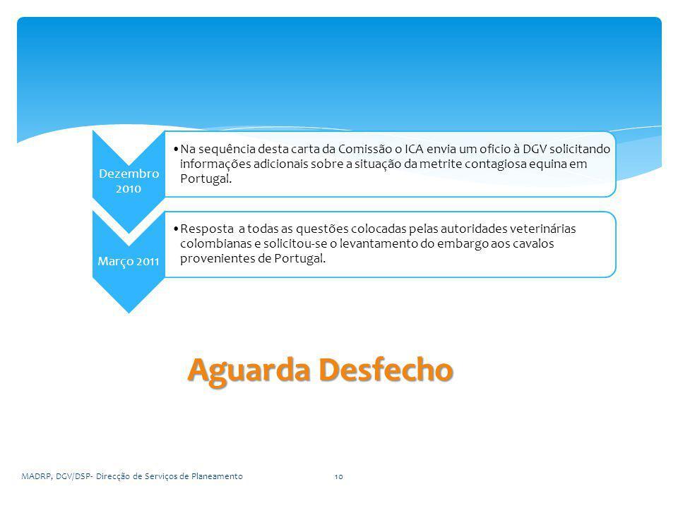 Dezembro 2010 Na sequência desta carta da Comissão o ICA envia um oficio à DGV solicitando informações adicionais sobre a situação da metrite contagiosa equina em Portugal.