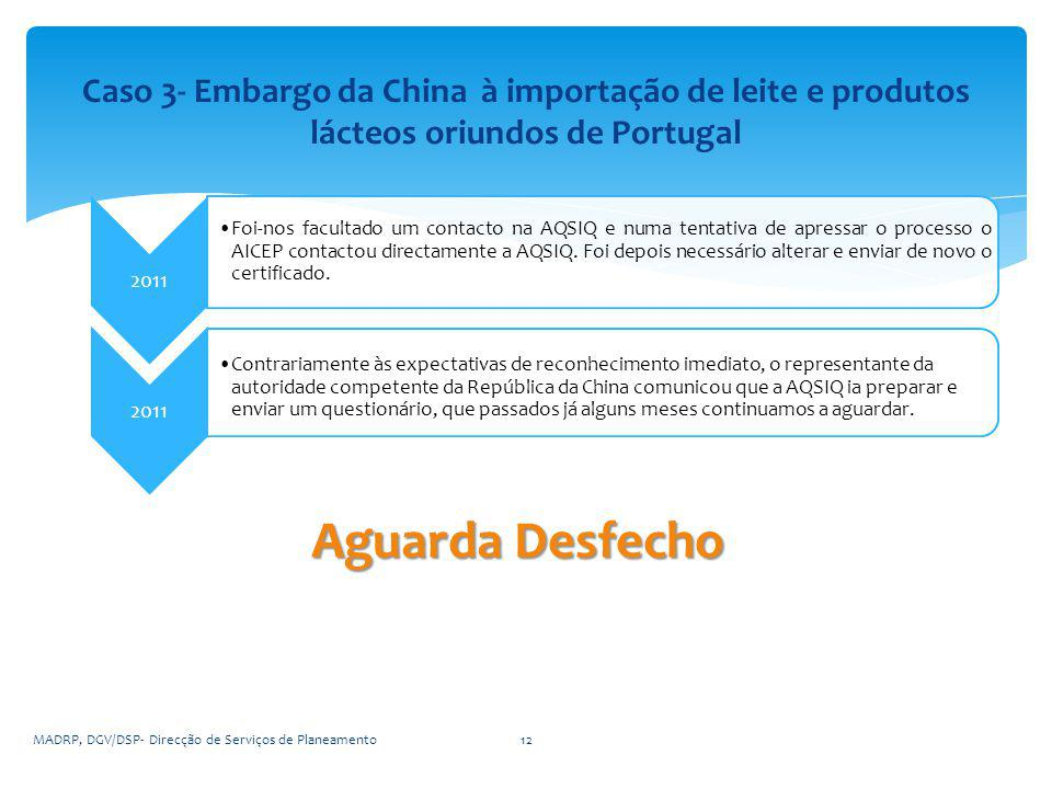 2011 Foi-nos facultado um contacto na AQSIQ e numa tentativa de apressar o processo o AICEP contactou directamente a AQSIQ.