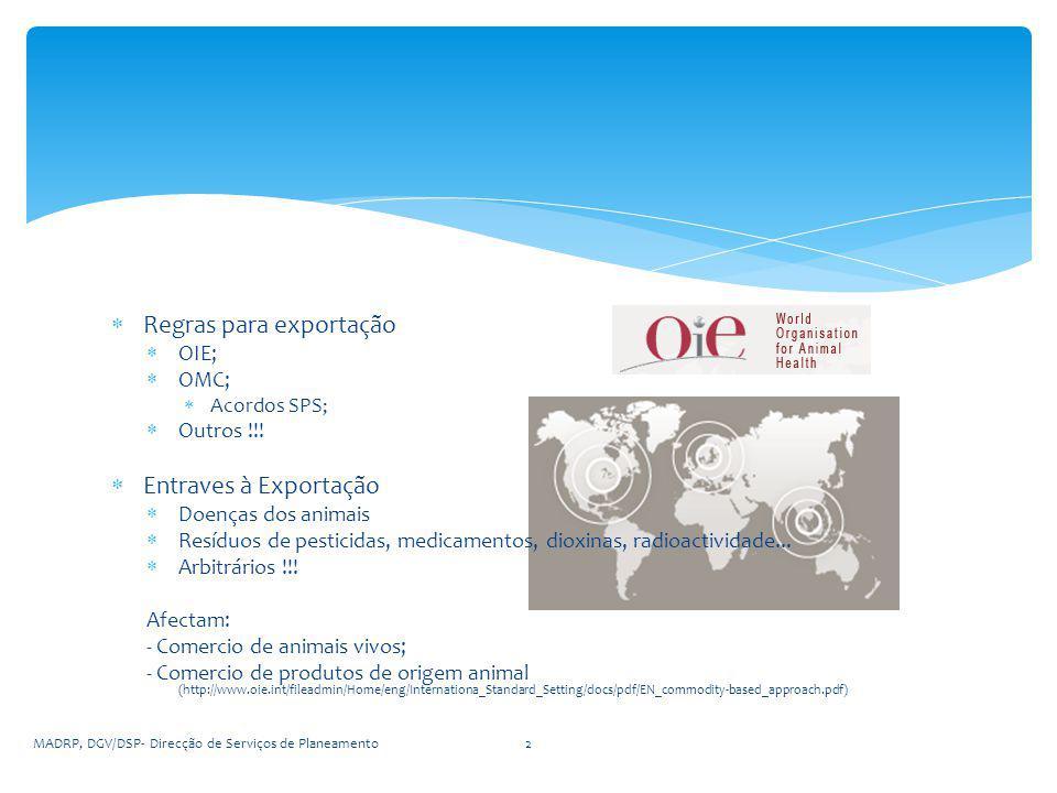  Regras para exportação  OIE;  OMC;  Acordos SPS;  Outros !!.