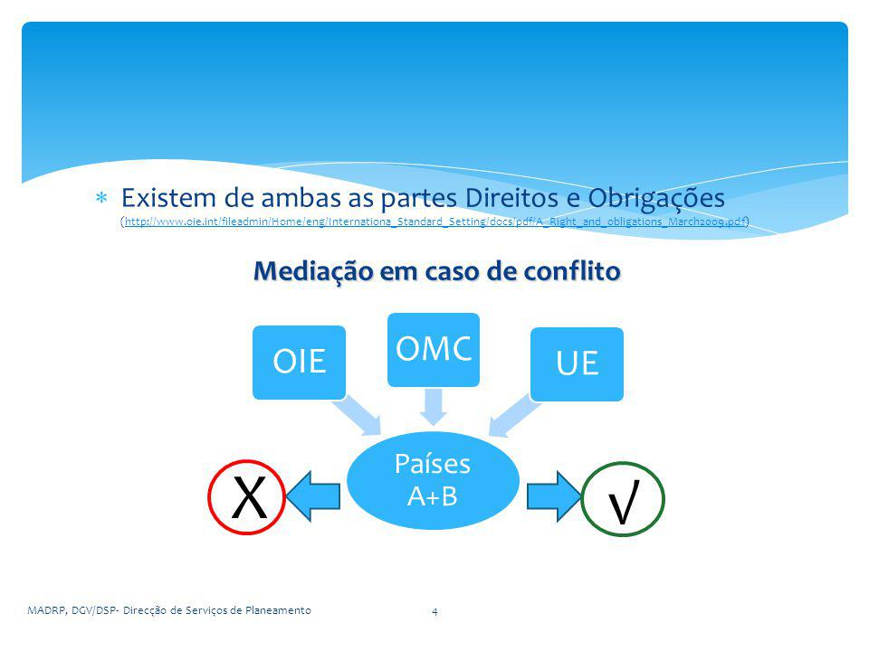  Existem de ambas as partes Direitos e Obrigações (http://www.oie.int/fileadmin/Home/eng/Internationa_Standard_Setting/docs/pdf/A_Right_and_obligatio