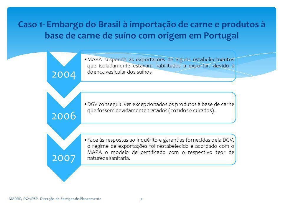 2004 MAPA suspende as exportações de alguns estabelecimentos que isoladamente estavam habilitados a exportar, devido à doença vesicular dos suínos 2006 DGV conseguiu ver excepcionados os produtos à base de carne que fossem devidamente tratados (cozidos e curados).