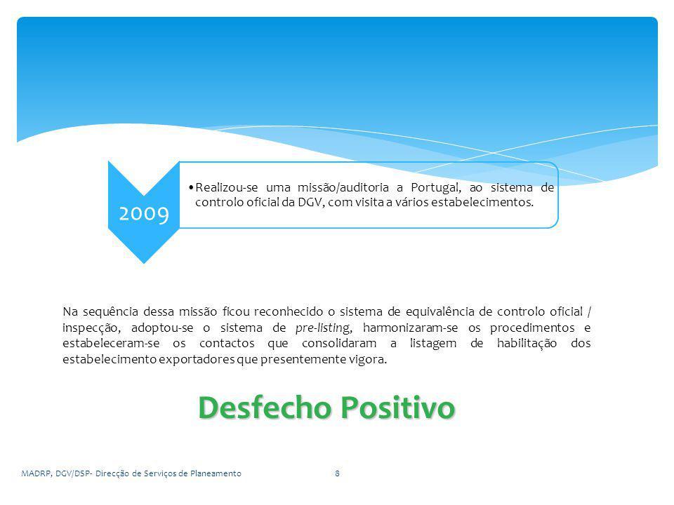 2009 Realizou-se uma missão/auditoria a Portugal, ao sistema de controlo oficial da DGV, com visita a vários estabelecimentos.