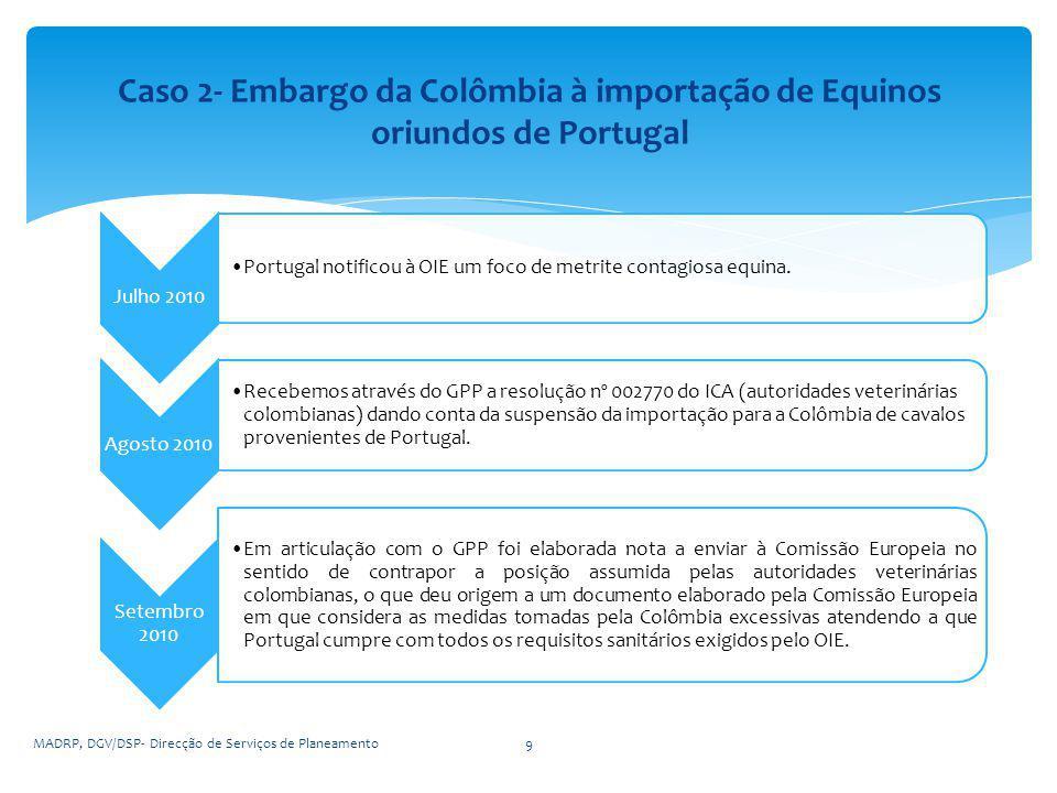 Julho 2010 Portugal notificou à OIE um foco de metrite contagiosa equina.