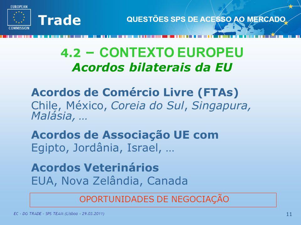 External TradeTrade EC - DG TRADE - SPS TEAM (Lisboa – 29.03.2011) 11 Acordos de Comércio Livre (FTAs) Chile, México, Coreia do Sul, Singapura, Malásia, … Acordos de Associação UE com Egipto, Jordânia, Israel, … Acordos Veterinários EUA, Nova Zelândia, Canada QUESTÕES SPS DE ACESSO AO MERCADO 4.2 – CONTEXTO EUROPEU Acordos bilaterais da EU OPORTUNIDADES DE NEGOCIAÇÃO
