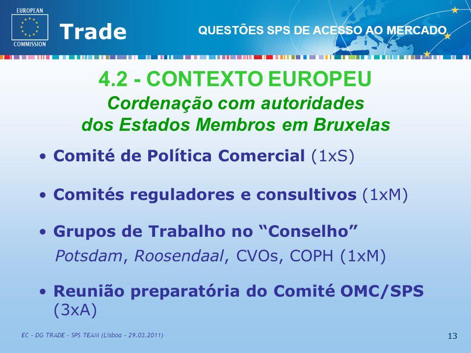 External TradeTrade EC - DG TRADE - SPS TEAM (Lisboa – 29.03.2011) 13 Comité de Política Comercial (1xS) Comités reguladores e consultivos (1xM) Grupos de Trabalho no Conselho Potsdam, Roosendaal, CVOs, COPH (1xM) Reunião preparatória do Comité OMC/SPS (3xA) 4.2 - CONTEXTO EUROPEU Cordenação com autoridades dos Estados Membros em Bruxelas 13 QUESTÕES SPS DE ACESSO AO MERCADO