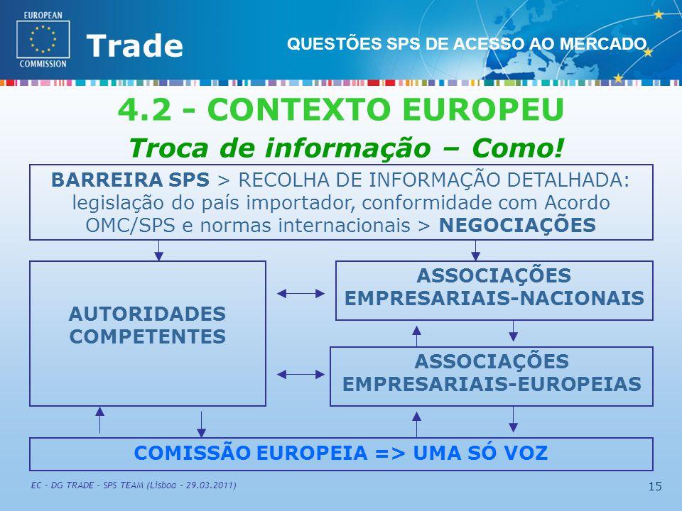 External TradeTrade EC - DG TRADE - SPS TEAM (Lisboa – 29.03.2011) 15 4.2 - CONTEXTO EUROPEU Troca de informação – Como.