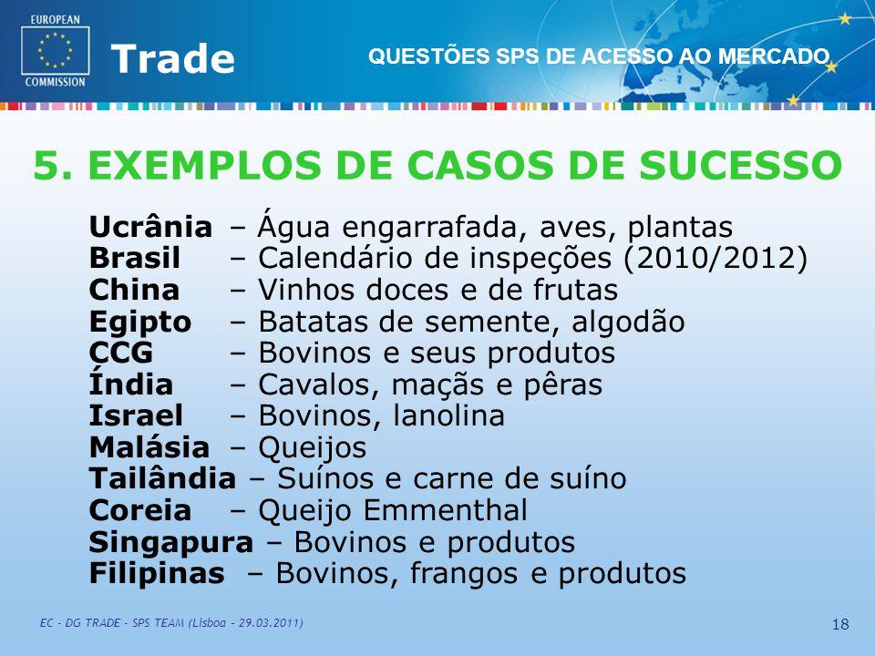 External TradeTrade EC - DG TRADE - SPS TEAM (Lisboa – 29.03.2011) 18 5.