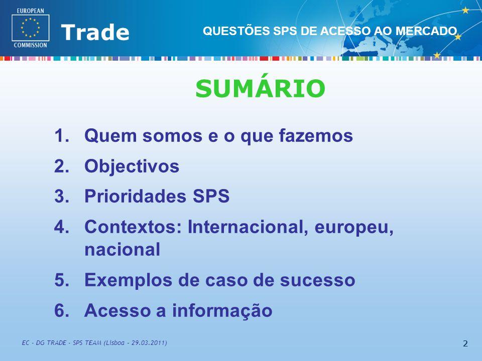External TradeTrade EC - DG TRADE - SPS TEAM (Lisboa – 29.03.2011) 22 SUMÁRIO 1.Quem somos e o que fazemos 2.Objectivos 3.Prioridades SPS 4.Contextos: Internacional, europeu, nacional 5.Exemplos de caso de sucesso 6.Acesso a informação 2 QUESTÕES SPS DE ACESSO AO MERCADO