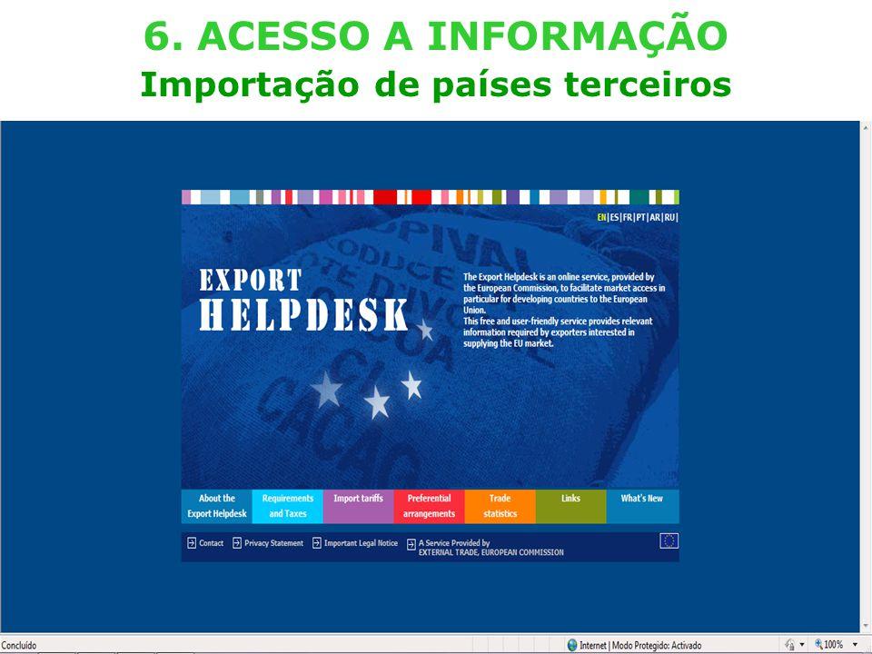 External TradeTrade EC - DG TRADE - SPS TEAM (Lisboa – 29.03.2011) 25 6. ACESSO A INFORMAÇÃO Importação de países terceiros