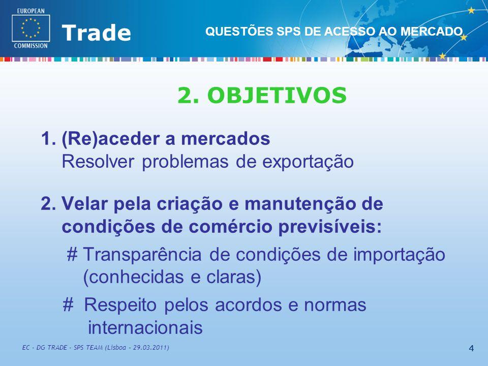 External TradeTrade EC - DG TRADE - SPS TEAM (Lisboa – 29.03.2011) 44 2. OBJETIVOS 1. (Re)aceder a mercados Resolver problemas de exportação 2. Velar
