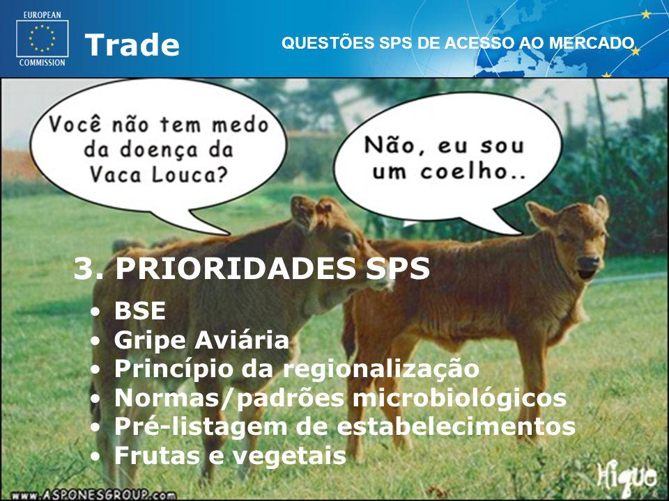 External TradeTrade EC - DG TRADE - SPS TEAM (Lisboa – 29.03.2011) 5 3. PRIORIDADES SPS BSE Gripe Aviária Princípio da regionalização Normas/padrões m