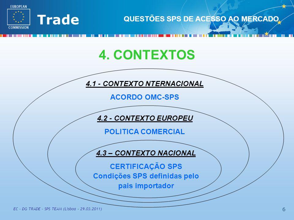 External TradeTrade EC - DG TRADE - SPS TEAM (Lisboa – 29.03.2011) 6 4.1 - CONTEXTO NTERNACIONAL ACORDO OMC-SPS 4.2 - CONTEXTO EUROPEU POLITICA COMERCIAL 4.3 – CONTEXTO NACIONAL CERTIFICAÇÃO SPS Condições SPS definidas pelo pais importador QUESTÕES SPS DE ACESSO AO MERCADO 4.