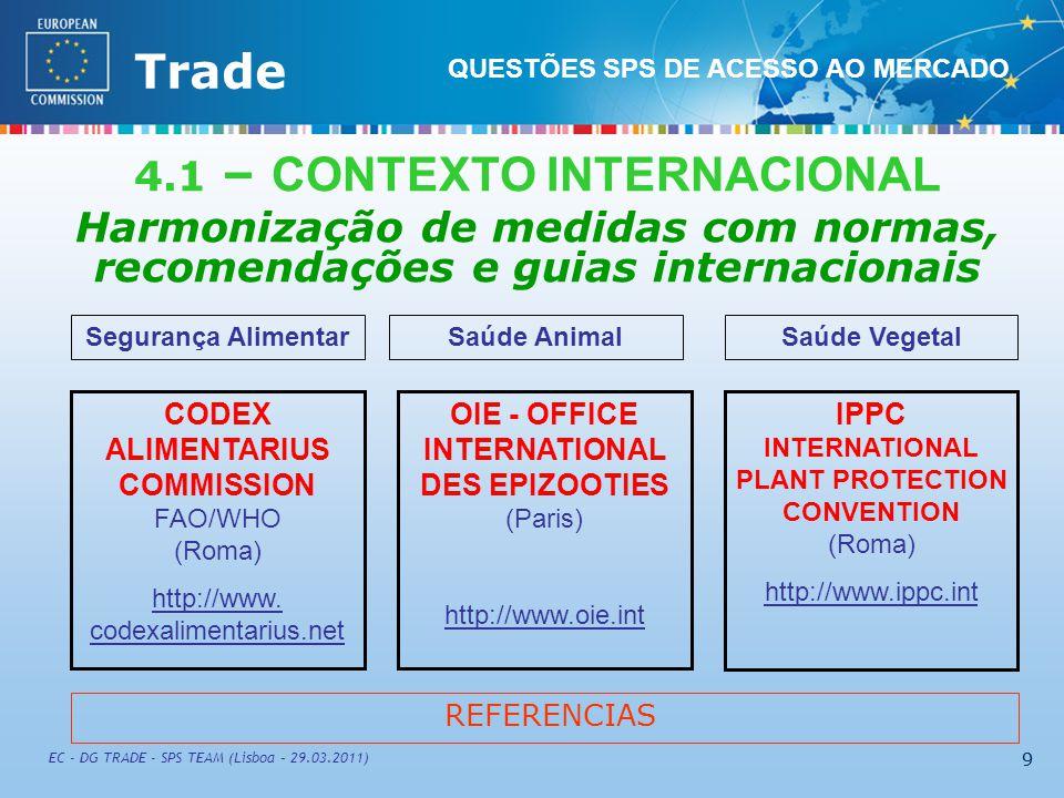 External TradeTrade EC - DG TRADE - SPS TEAM (Lisboa – 29.03.2011) 99 CODEX ALIMENTARIUS COMMISSION FAO/WHO (Roma) http://www. codexalimentarius.net O