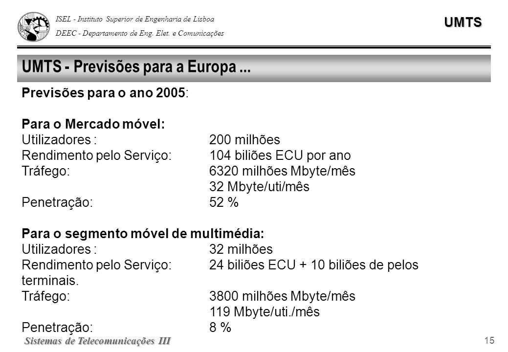 ISEL - Instituto Superior de Engenharia de Lisboa DEEC - Departamento de Eng. Elet. e ComunicaçõesUMTS Sistemas de Telecomunicações III 15 UMTS - Prev