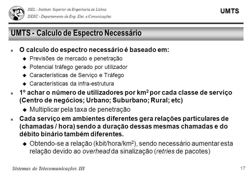 ISEL - Instituto Superior de Engenharia de Lisboa DEEC - Departamento de Eng. Elet. e ComunicaçõesUMTS Sistemas de Telecomunicações III 17 UMTS - Calc