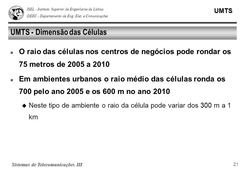 ISEL - Instituto Superior de Engenharia de Lisboa DEEC - Departamento de Eng. Elet. e ComunicaçõesUMTS Sistemas de Telecomunicações III 21 UMTS - Dime