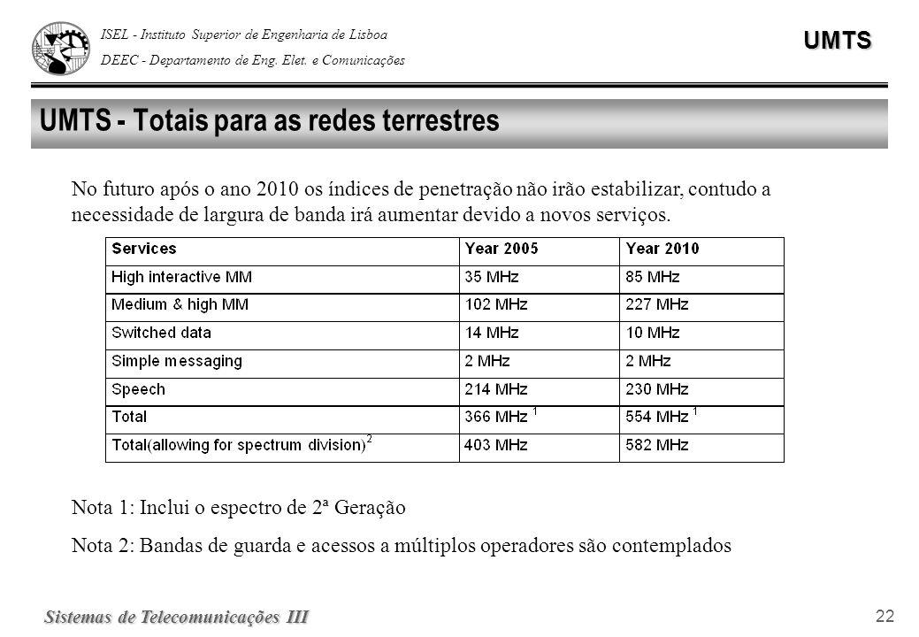 ISEL - Instituto Superior de Engenharia de Lisboa DEEC - Departamento de Eng. Elet. e ComunicaçõesUMTS Sistemas de Telecomunicações III 22 UMTS - Tota