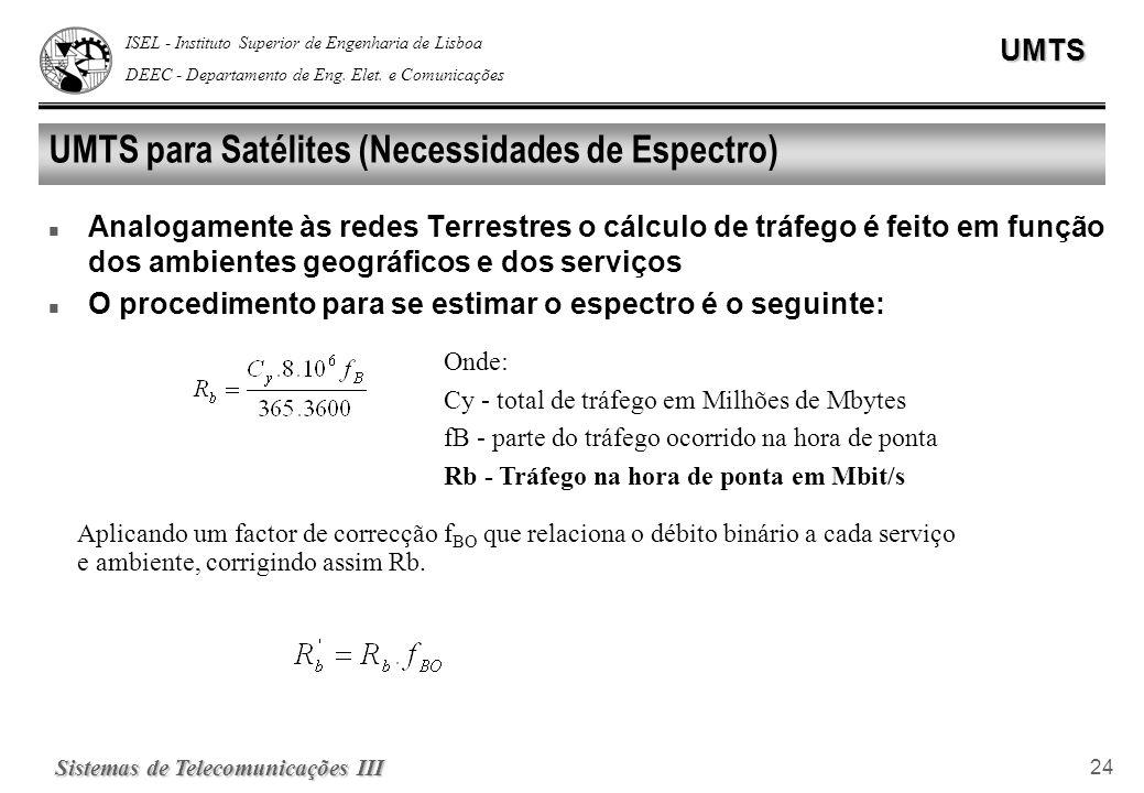 ISEL - Instituto Superior de Engenharia de Lisboa DEEC - Departamento de Eng. Elet. e ComunicaçõesUMTS Sistemas de Telecomunicações III 24 UMTS para S